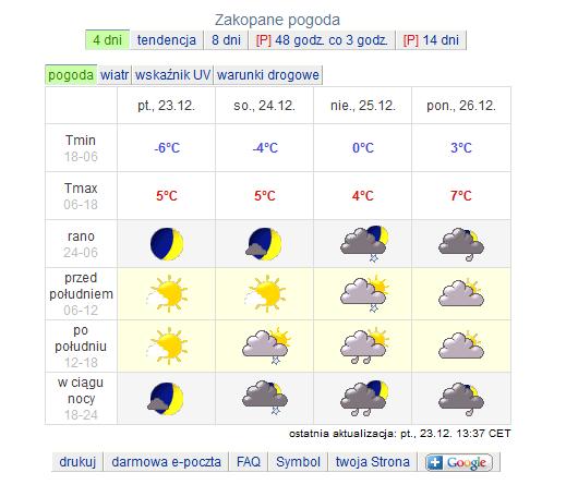 www.weatheronline.pl